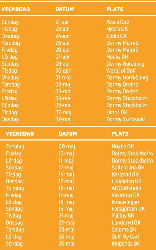 Cobra rullar ut på turné - Spela - Svensk Golf f286760dedbe1